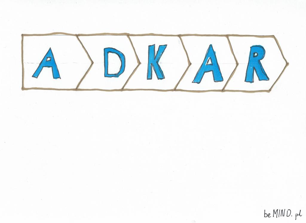 Zarządzanie zmianą ADKAR model